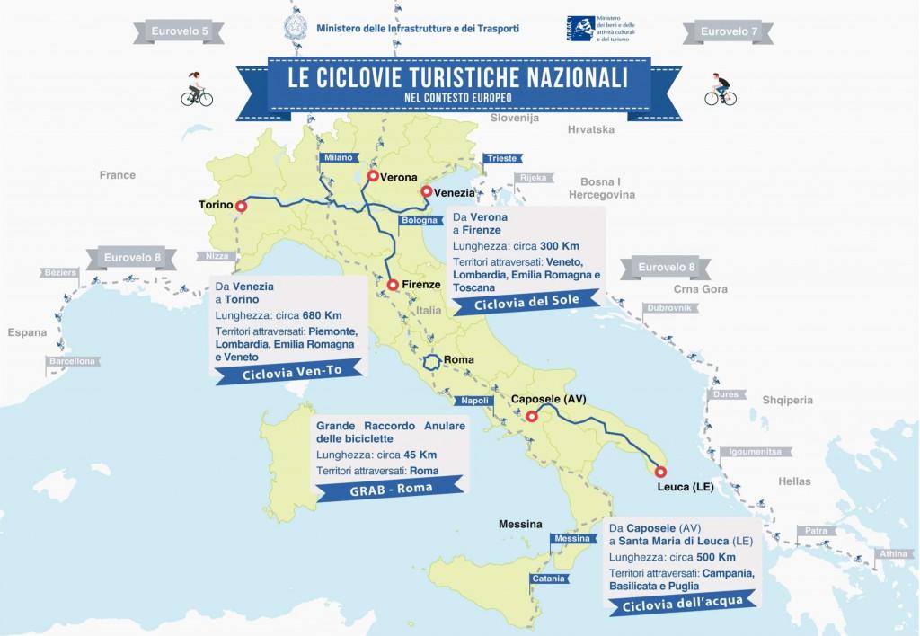 sistema nazionale ciclovie turistiche 27 luglio 2016-5