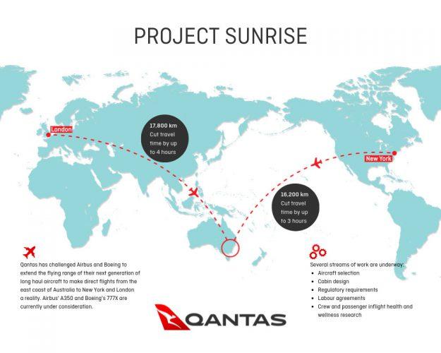 Qantas-Project-Sunrise-625x500