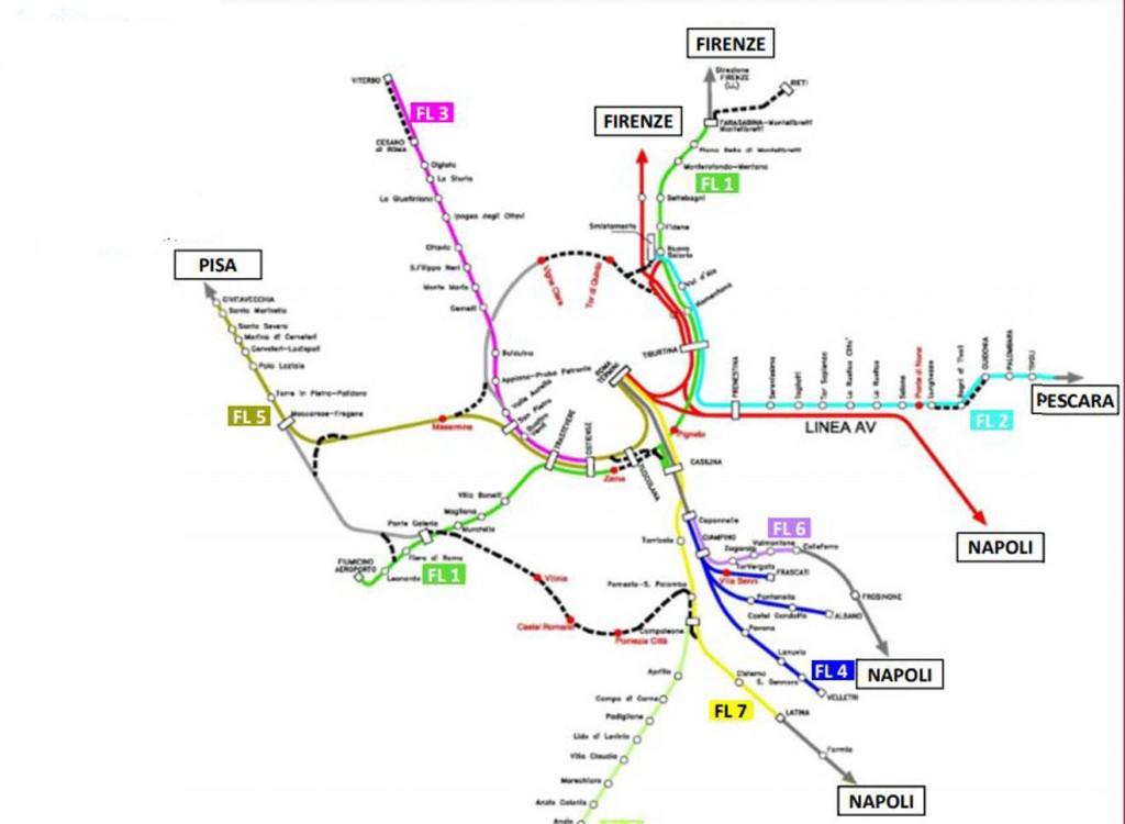 anello ferroviario roma