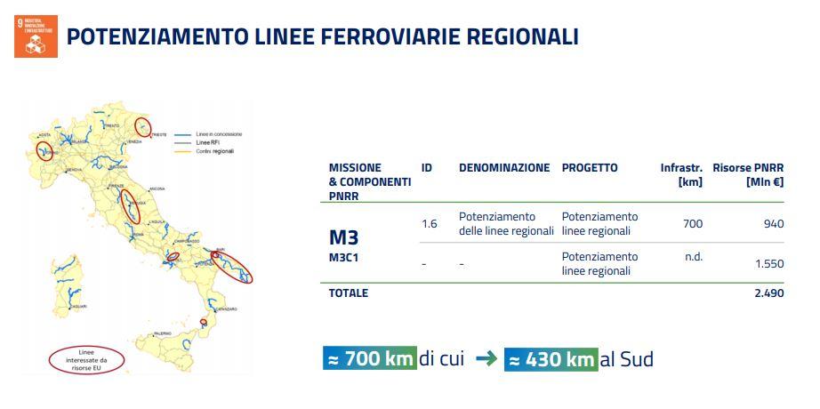 linee regionali